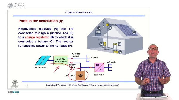 Off-grid photovoltaic installations. Charge regulators: types