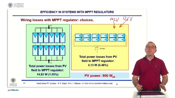 Rural electrification at 12V. Analysis of the efficiency in systems with MPPT regulators