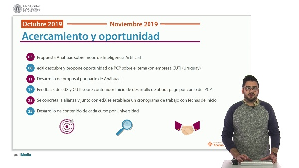 SPOC Gestión de MOOC. Experiencia con edX y caso de éxito para negocios Anahuac Mayab