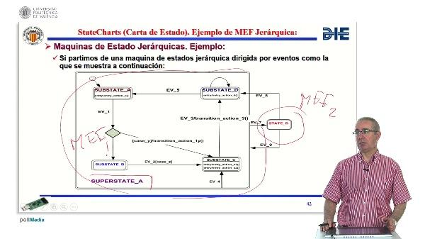 Curso de ingeniería del software para sistemas embebidos. Modulo 12. Parte 4. Statechart