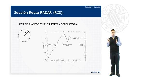 Sección Recta Radar(RCS)
