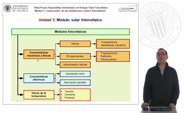 Módulo solar fotovoltaico