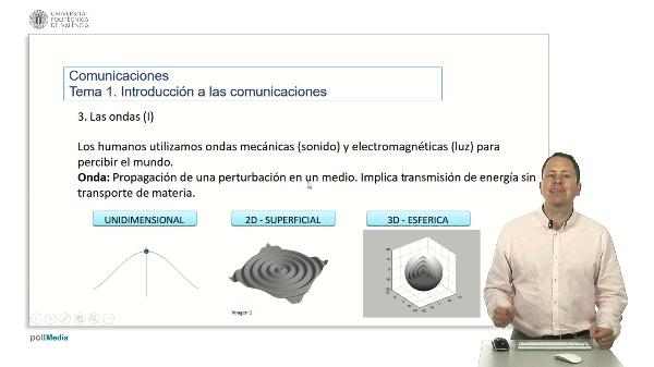 Introducción a las radiocomunicaciones: Las ondas