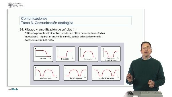 Introducción a las radiocomunicaciones. Filtrado de señales en frecuencia y multiplexado