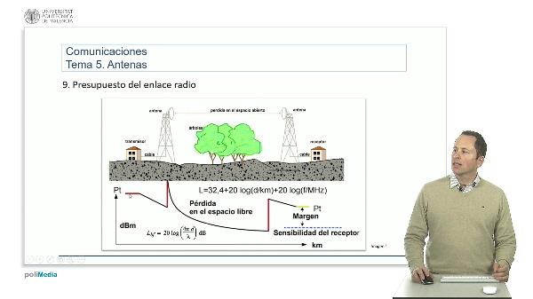 Introducción a las radiocomunicaciones. Presupuesto del enlace