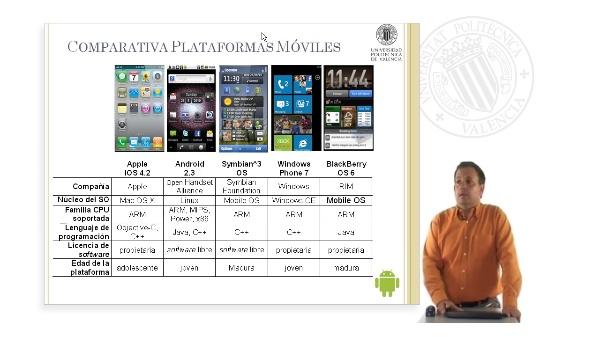 Comparativa de las principales plataformas para moviles