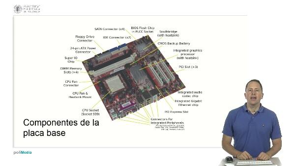 Sistemas de Información y ordenadores. Placa central