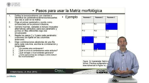 Matriz morfológica. Una herramienta para generar opciones de manera sistemática
