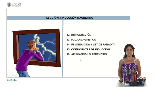 Induccion magnetica. Introduccion