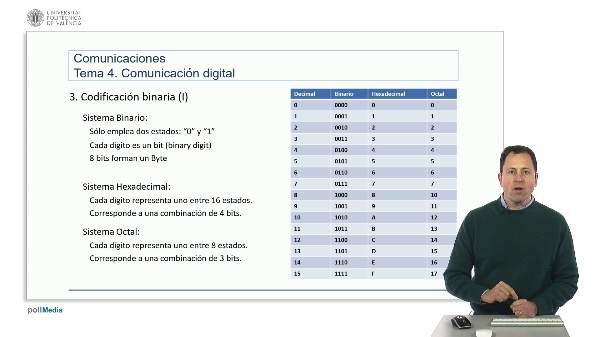 Introducción a las radiocomunicaciones. Sistemas de numeración digital: binario, octal, hexadecimal