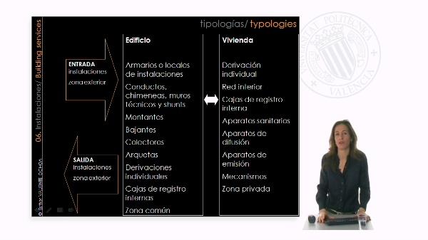 Instalaciones: tipologías