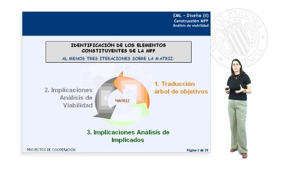 Construcción Matriz de Planificación del Proyecto. Análisis de Viabilidad