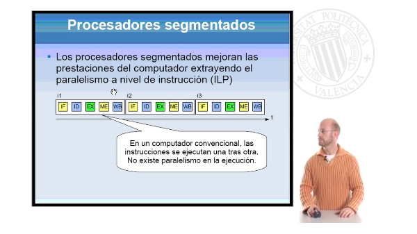 Introducción a la gestión dinámica de instrucciones