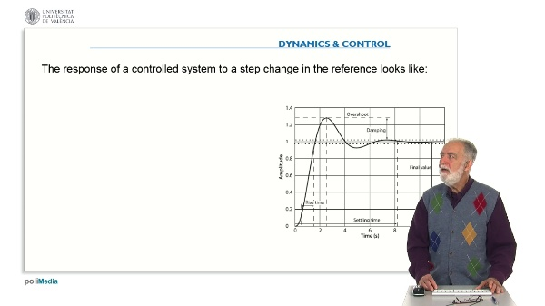 Propierties of Controlled Systems. Question 6. Performance