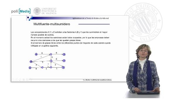 S7.4- Redes multifuente-multisumidero