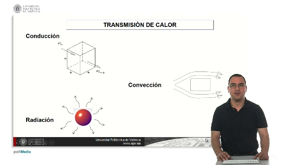 Transferencia de calor en paredes planas y cilíndricas (repetición)
