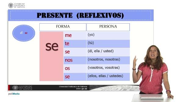 Presente (reflexivos)