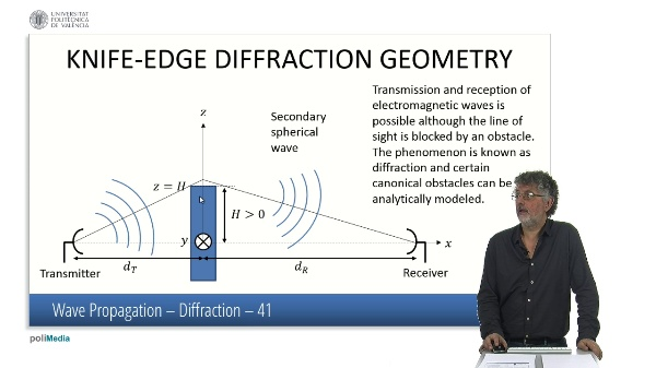 Wave propagation (Diffraction)