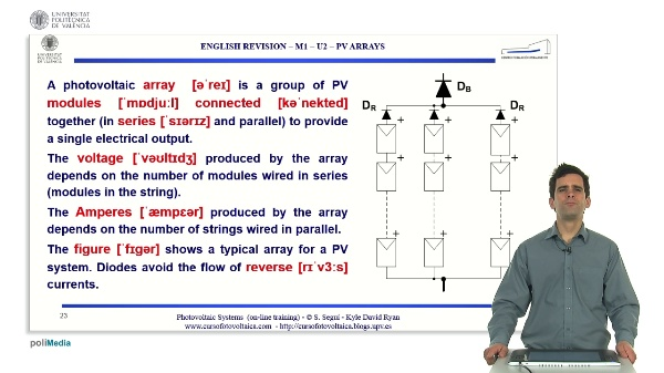 M1.U2. PV arrays. English Grammar / spelling revision