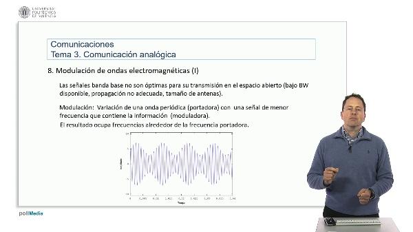 Introducción a las radiocomunicaciones. Modulaciones analógicas