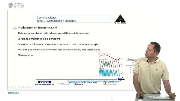 Modulaciones analógicas de fase y frecuencia