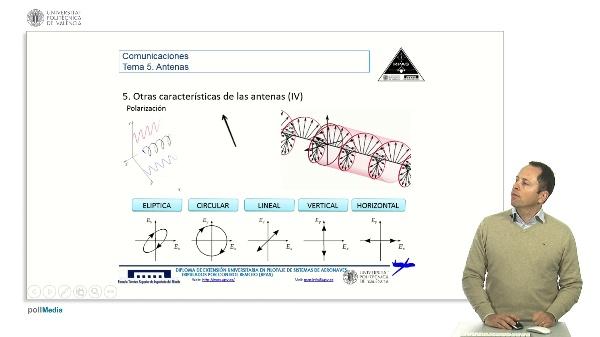 Master RPAS. Asignatura comunicaciones. Antenas, polarización