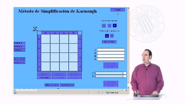 Método de Simplificación de Karnaugh