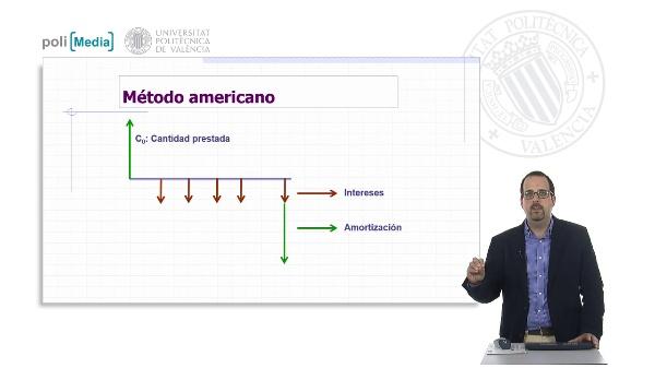 Financiación externa a largo plazo. Préstamos. Método americano. Ejemplo cuotas semestrales con Excel