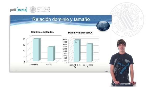 Análisis de indicadores económicos mediante la web (V)