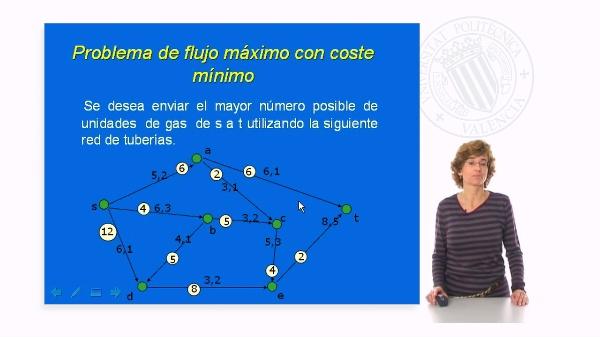 Problema de redes y flujos: Problema de flujo máximo con coste mínimo