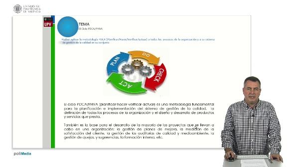 Unidad didáctica. El ciclo PDCA / PHVA