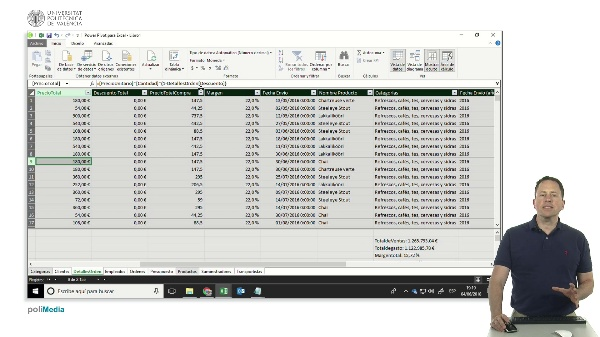 Power Pivot. El modelo de datos de Excel. DAX, funciones de agregado, sumx(), Recuento distinto