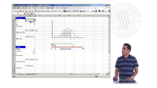 Distribuciones de Probabilidad - Ejemplo