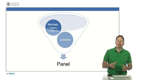 Excel. Creación de paneles de información. Generalidades