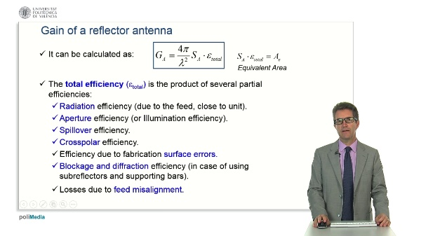 Reflector antennas. Gain and efficiency of a reflector antenna