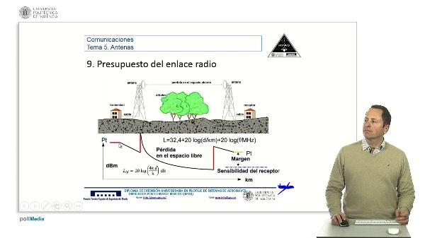 Master RPAS. Asignatura comunicaciones. Antenas, presupuesto del enlace