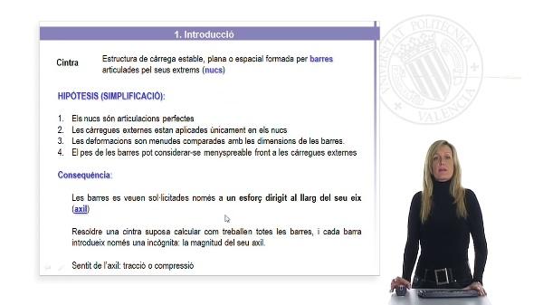 Resolució de cintres planes pel mètode de Cremona