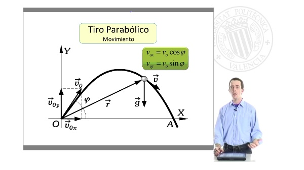 Tiro Parabólico (Teoría)