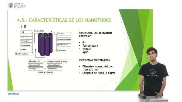Evaluación de capas de nanotubos de TIO2 como modificación superficial de aleaciones de titanio