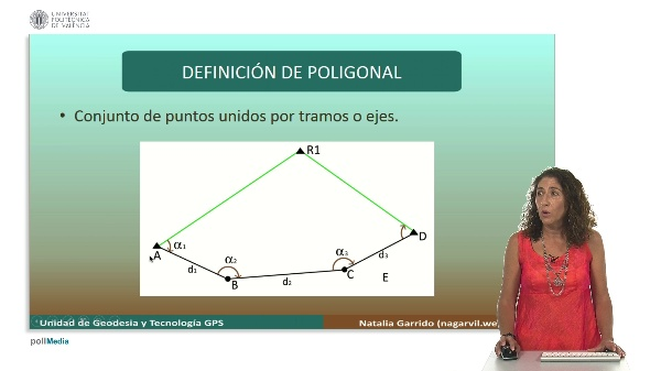 Métodos topográficos. Práctica: Poligonación.