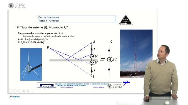 Master RPAS. Asignatura comunicaciones. Antena monopolo l/4