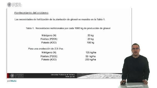 Dosificación y costes del abonado en cultivos.