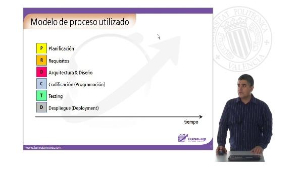 Los Diagramas de Gantt NO son efectivos para la planificación y seguimiento de proyectos de desarrollo de software