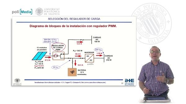 Electrificación rural a 12V. Selección del regulador de carga