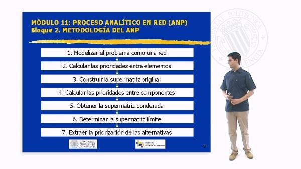 Metodología del ANP