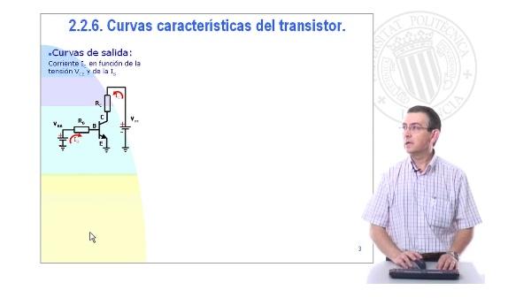 Polarización del transistor bipolar