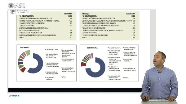 El Sector Téxtil en la Comunidad Valenciana