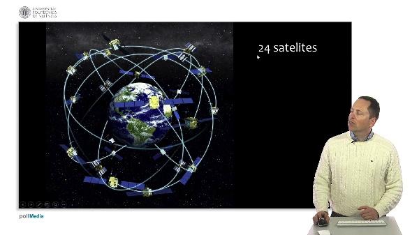 Introducción a las radiocomunicaciones. GPS