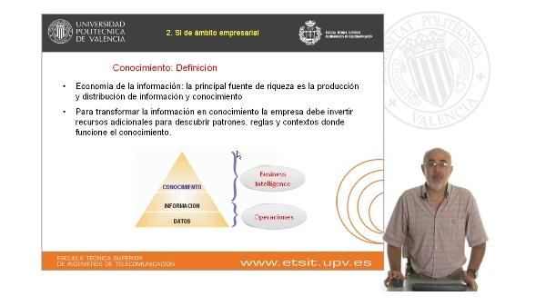 Sistemas de información de inteligencia de negocio, BI: Datos, Información y Conocimiento