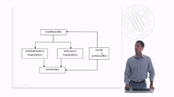 La función del sistema financiero 2